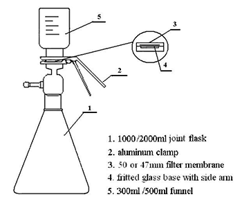 Hawach solvent filter